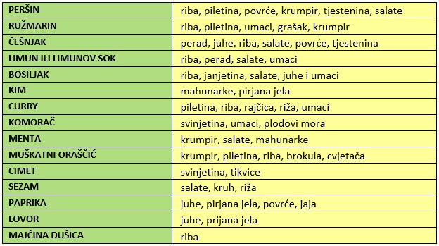 tablica_manje soli1