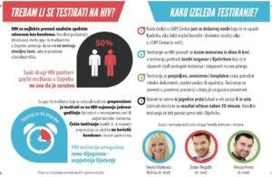 Letak testiranje-na HIV-MSM-LGBT-2014..2JPG