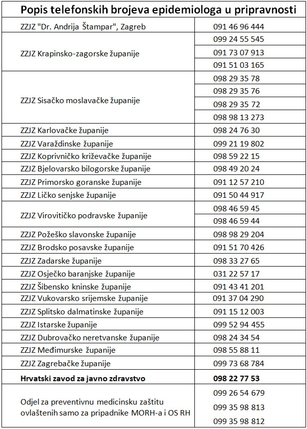 Hrvatska hotline brojevi GS1 Croatia